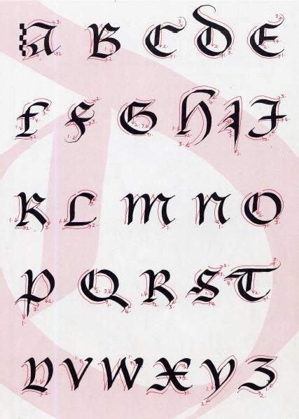 Parcours et initiation au xviiie sicle elle prend dfinitivement la place de lcriture dite btarde surtout dans les commerces toutes les lettres sont thecheapjerseys Choice Image